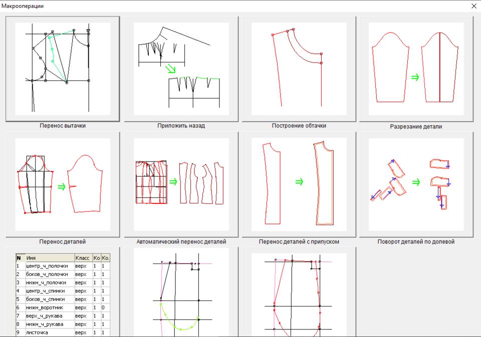 Обучение +Сапр +Грация, автоматизация +швейного +производства, макрооперации