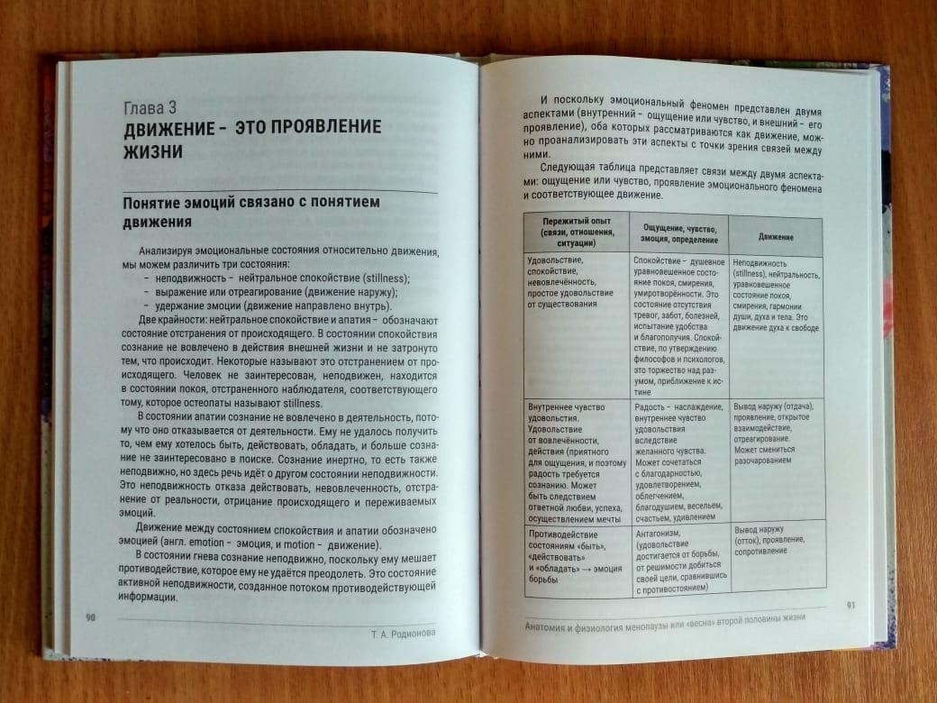 родионова тамара анатольевна остеопат