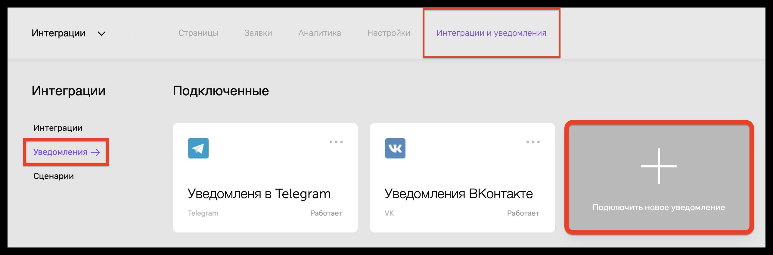 Уведомления по смс и в Telegram