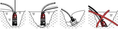 Изображение вариантов размещения погружного насоса в зумпфе