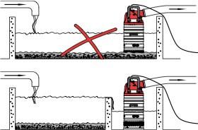 Схематическое изображение устройства резервуара седиментации