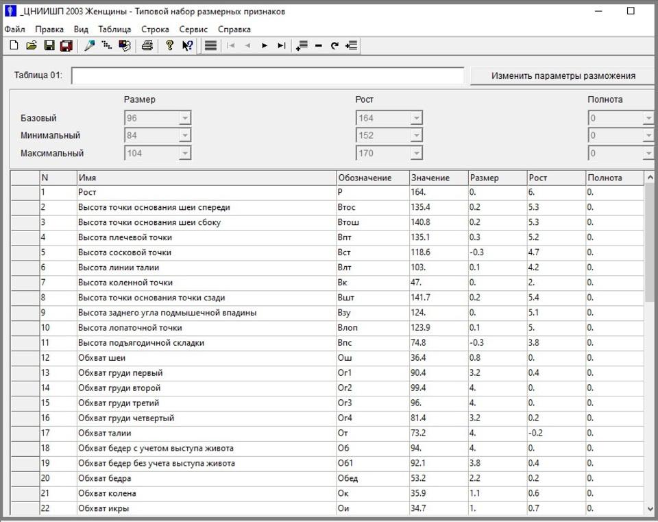 Обучение +Сапр +Грация, таблицы +размерных +признаков