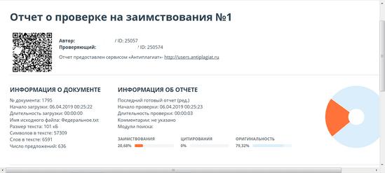 повышение оригинальности текста красноярск