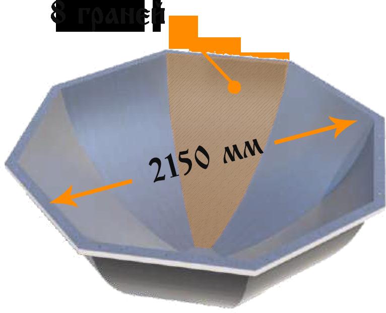 банный чан 8 граней 1 5 м3