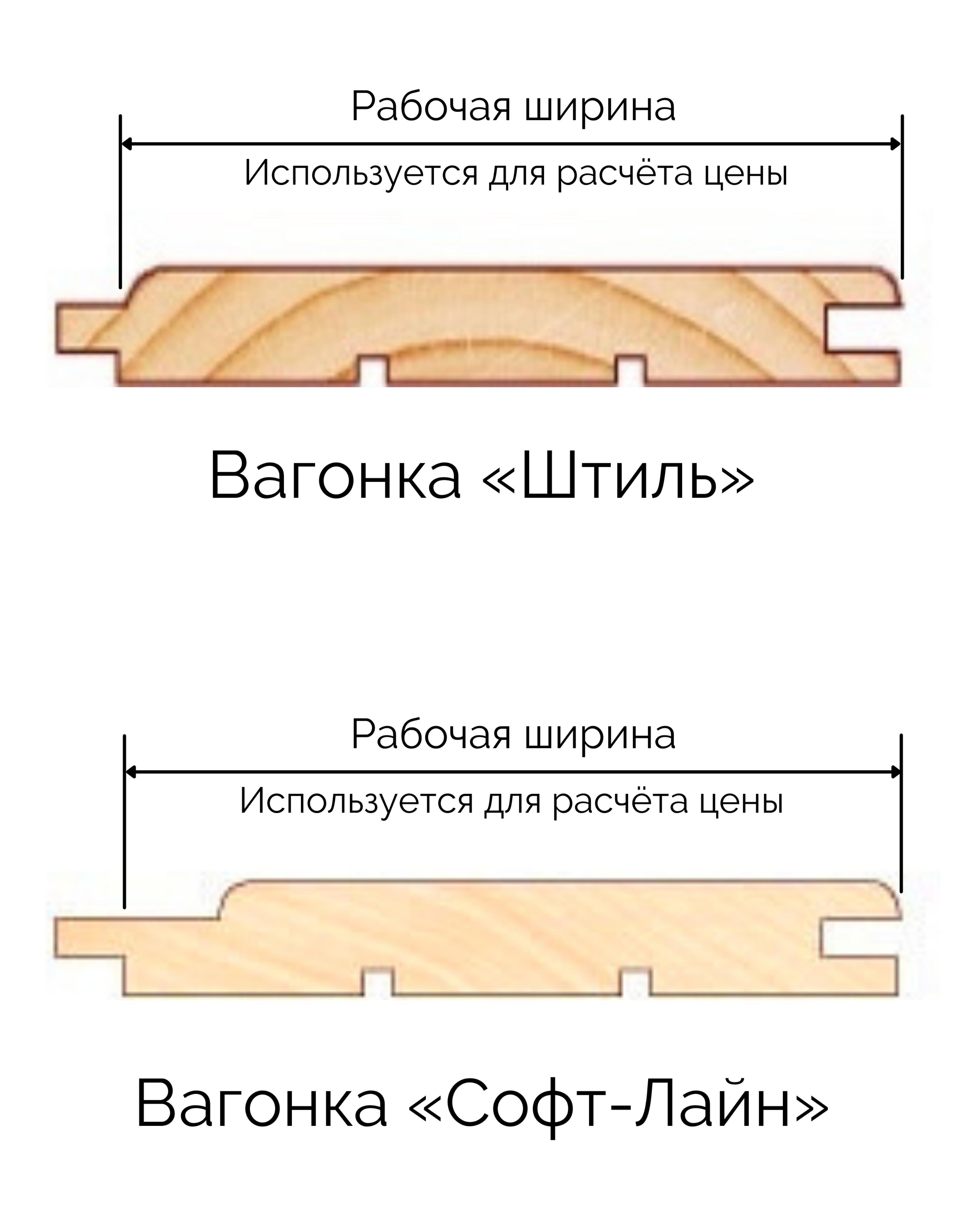 Вагонка из лиственницы профиль