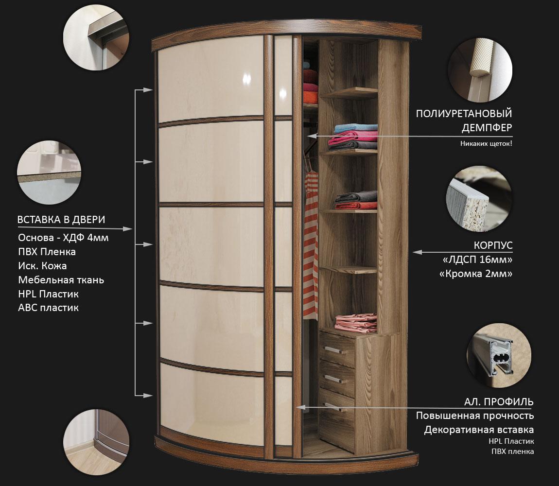 схема радиусного шкафа