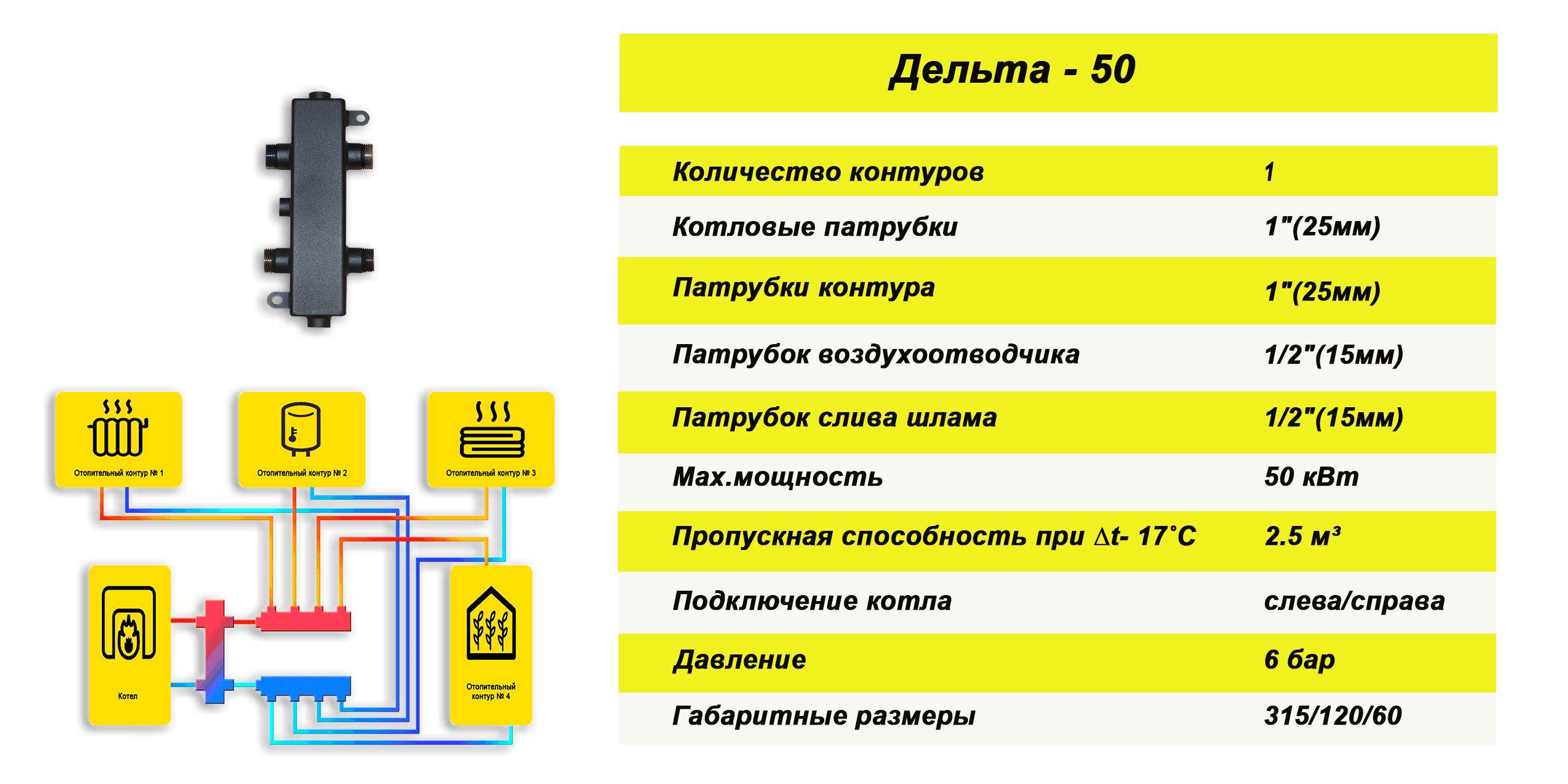 дельта 50