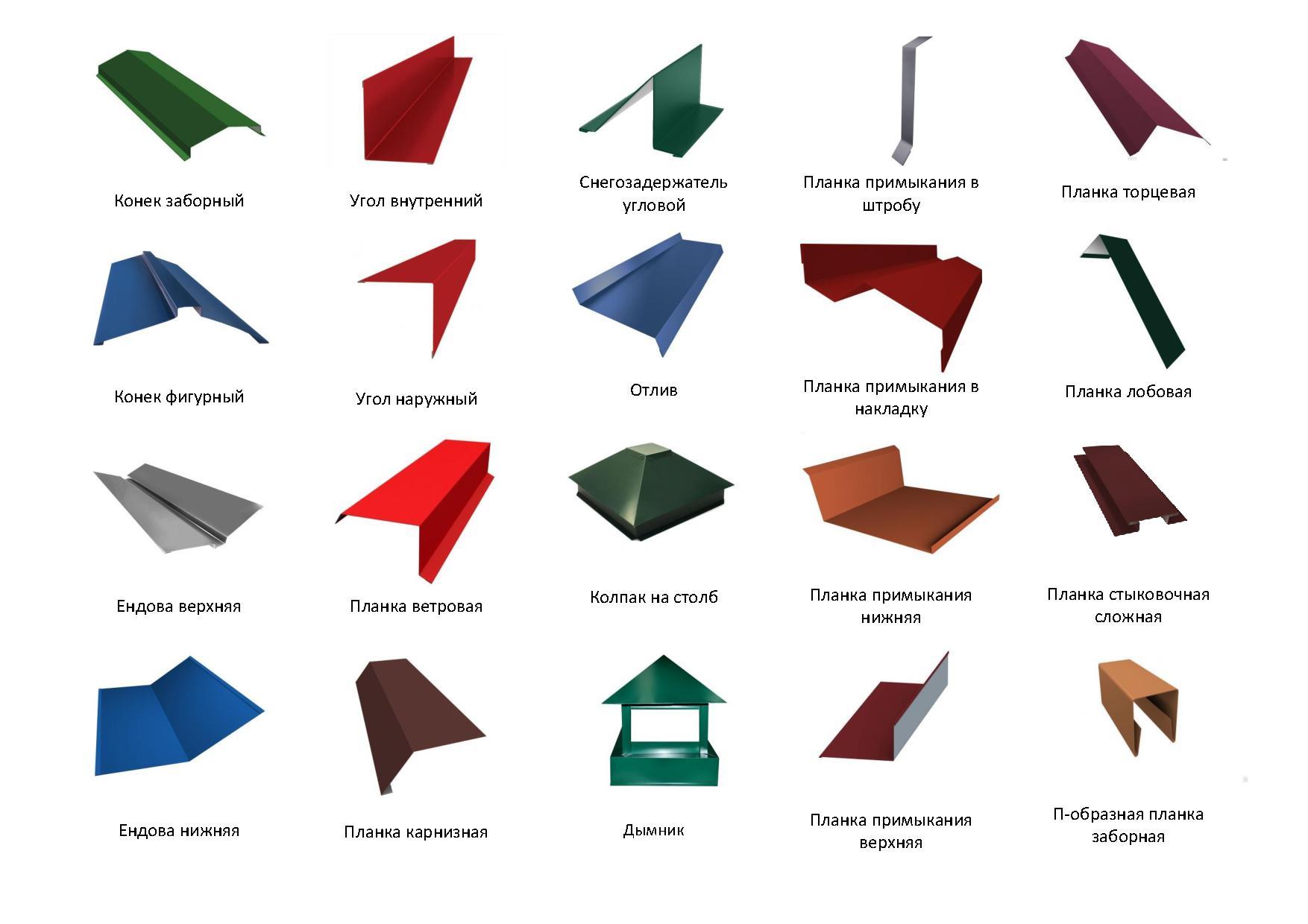 Фасонные изделия для кровли и фасада
