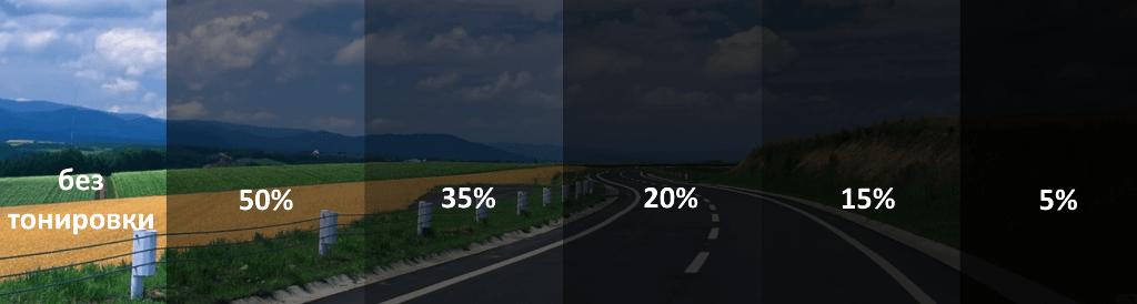 Пример тонировки в процентах