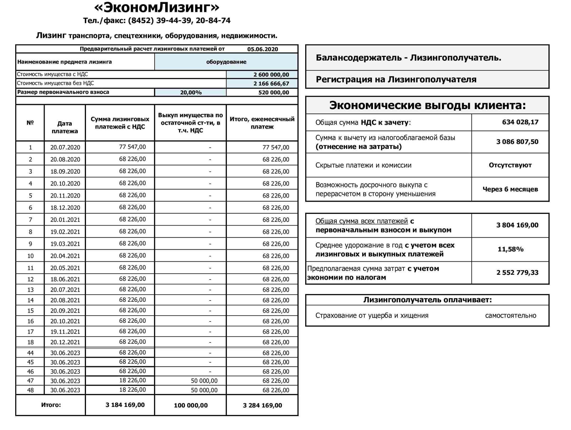 Авто мойка в лизинг в России
