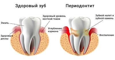 Стоматологическая клиника асса